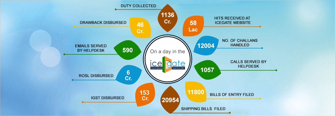 IceGate : e-Commerce Portal of Central Board of Excise & Customs